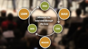 The lean startup process (theleanstartup.com)